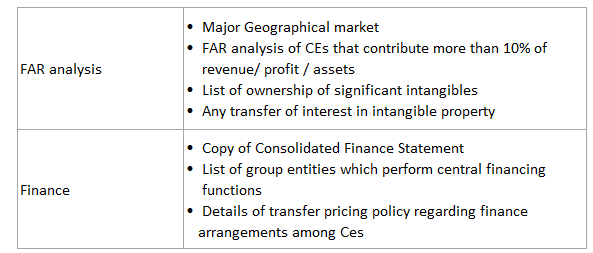 Contents Cbcr 2