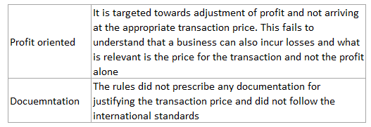 Pricing Provisions2001