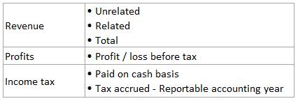 Tax Jurisdiction