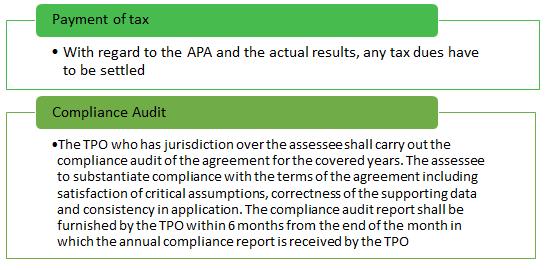 Compliances Of Apa 1