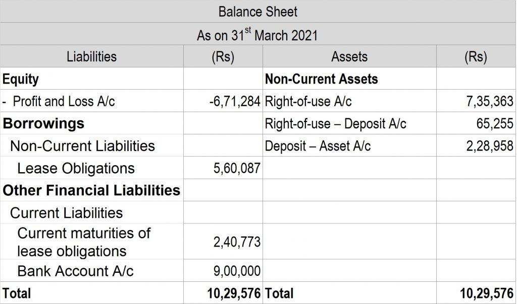 Post 27 Balance Sheet 1 2