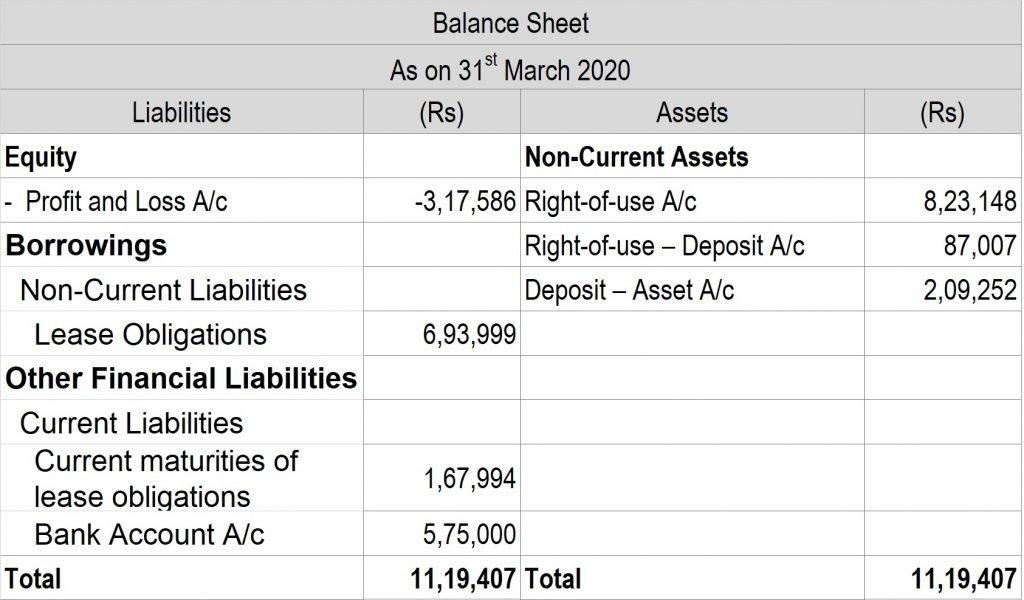 Post 27 Balance Sheet 3