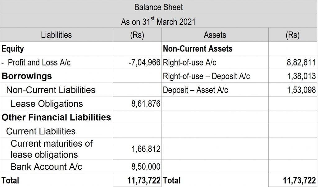 Post 29 Balance Sheet 1 1