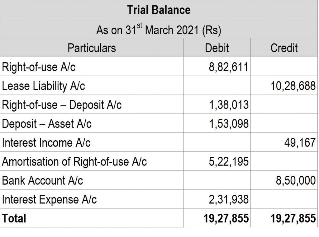 Post 29 Trialbalance 1 1